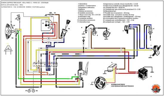 Schema Elettrico Liberty 125 : Schema impianto elettrico ducati scrambler cc e